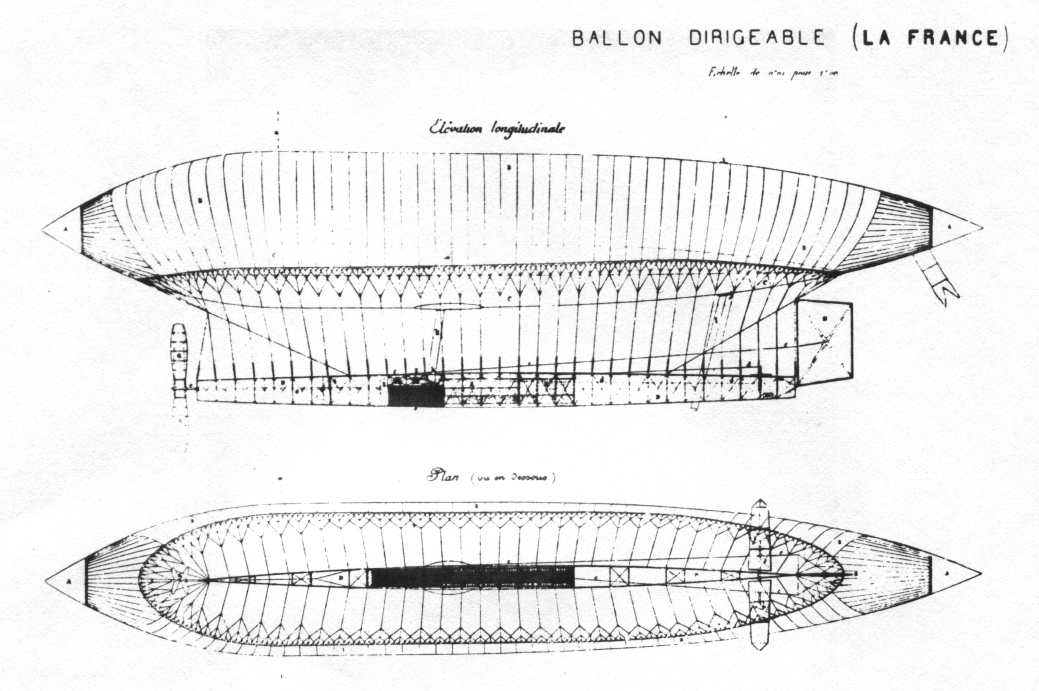 ballon dirigeable plan